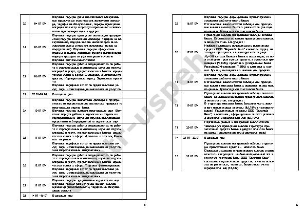 Дневник Производственной Практики Образец Заполнения Повара Кондитера - фото 2