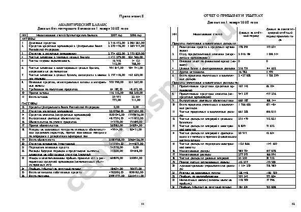 Дневник По Практике Программиста