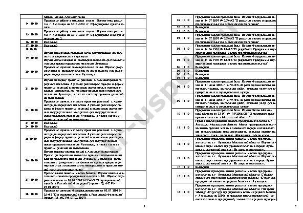 Отчет по производственной практике в коллегии адвокатов  Производственная практика по экономике отчет ajadozifosobyhukamo xpg uol com br
